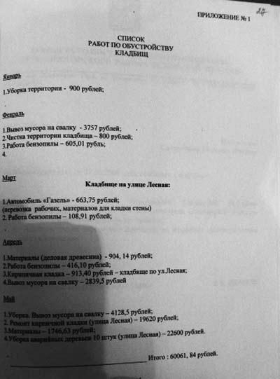Список работ по благоустройству ЖКХ